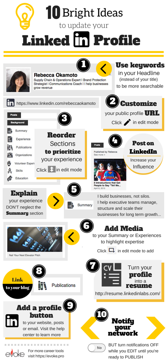 "LinkedIn Profile INFOGRAPHIC width=""300"" height=""650"" border="