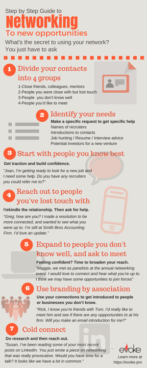 Network to New Opportunities Infographic